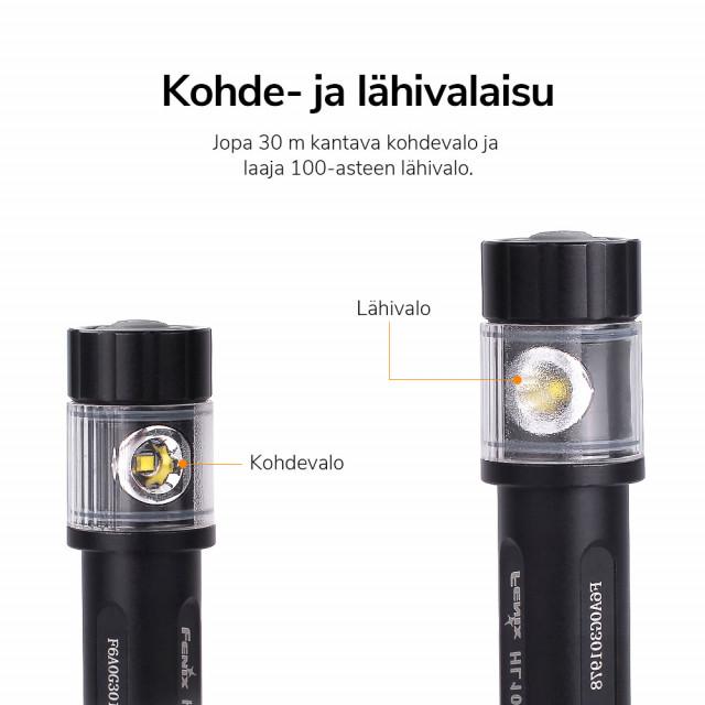 Fenix HL10 Headlamp
