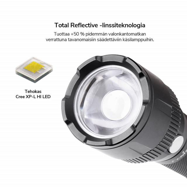 Fenix FD41 säädettävä taktinen lamppu + USB-akku