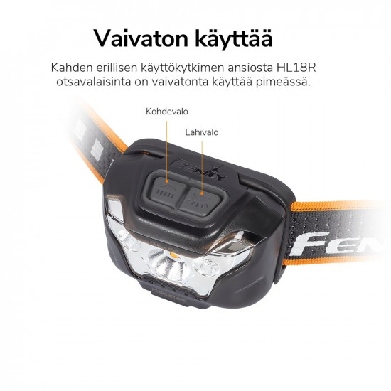 Fenix HL18R Rechargeable Headlight