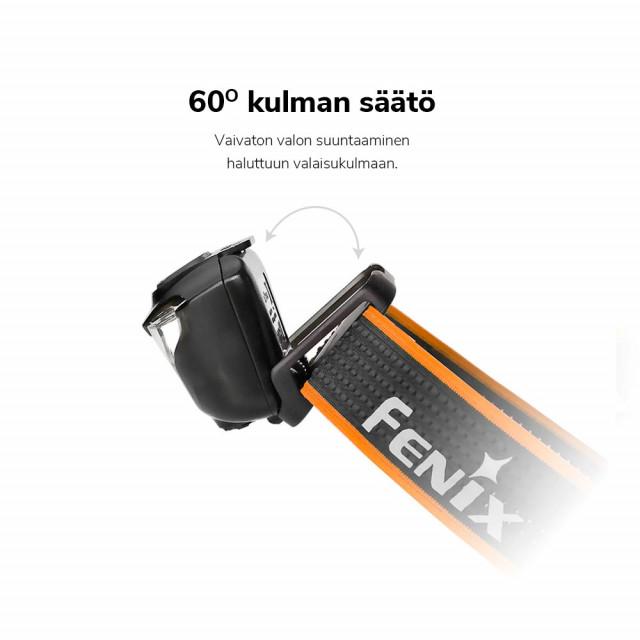 Fenix HL18RW Rechargeable Headlight