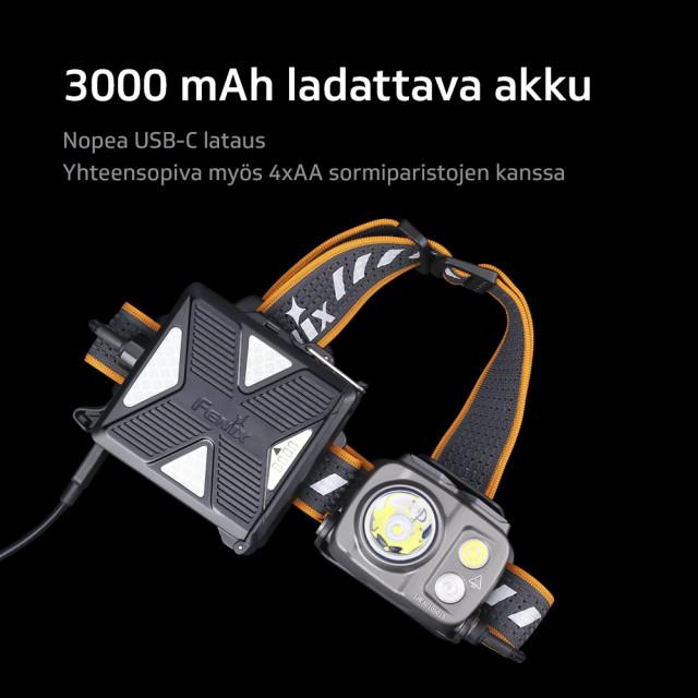 Otsalamppu Fenix HP16R, 1700 lm